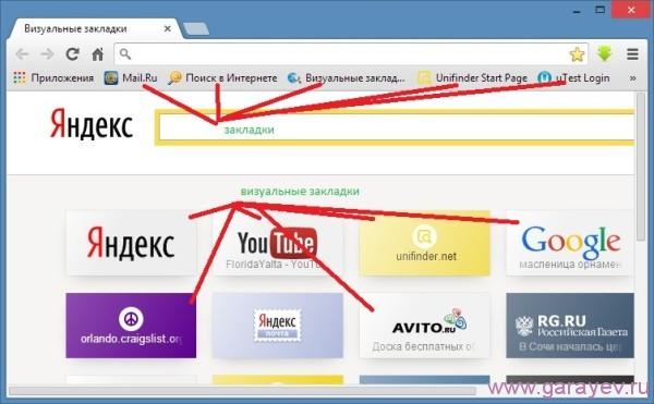 Где в google chrome находятся закладки