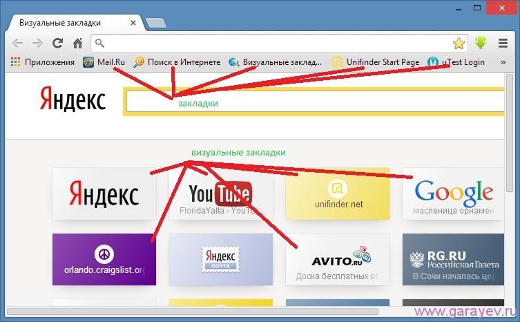 Визуальные закладки Яндекс для гугл хром