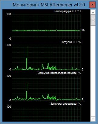 Afterburner скачать русская версия 64