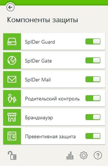 Лечилка Dr.Web скачать бесплатно
